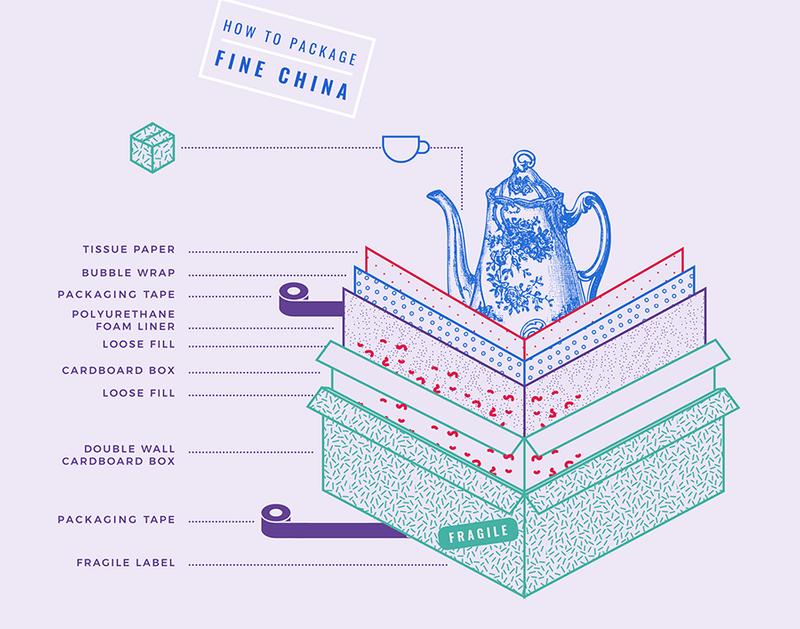 Rajapack infographic