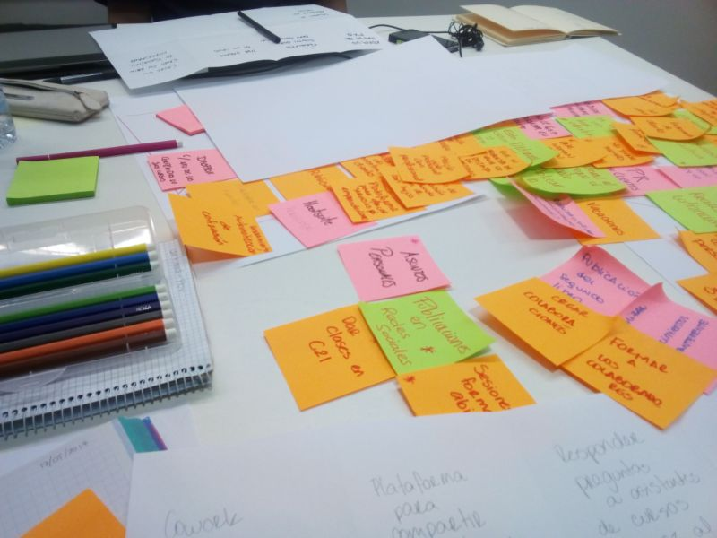 DESIGN THINKING FOR ENTREPRENEURS