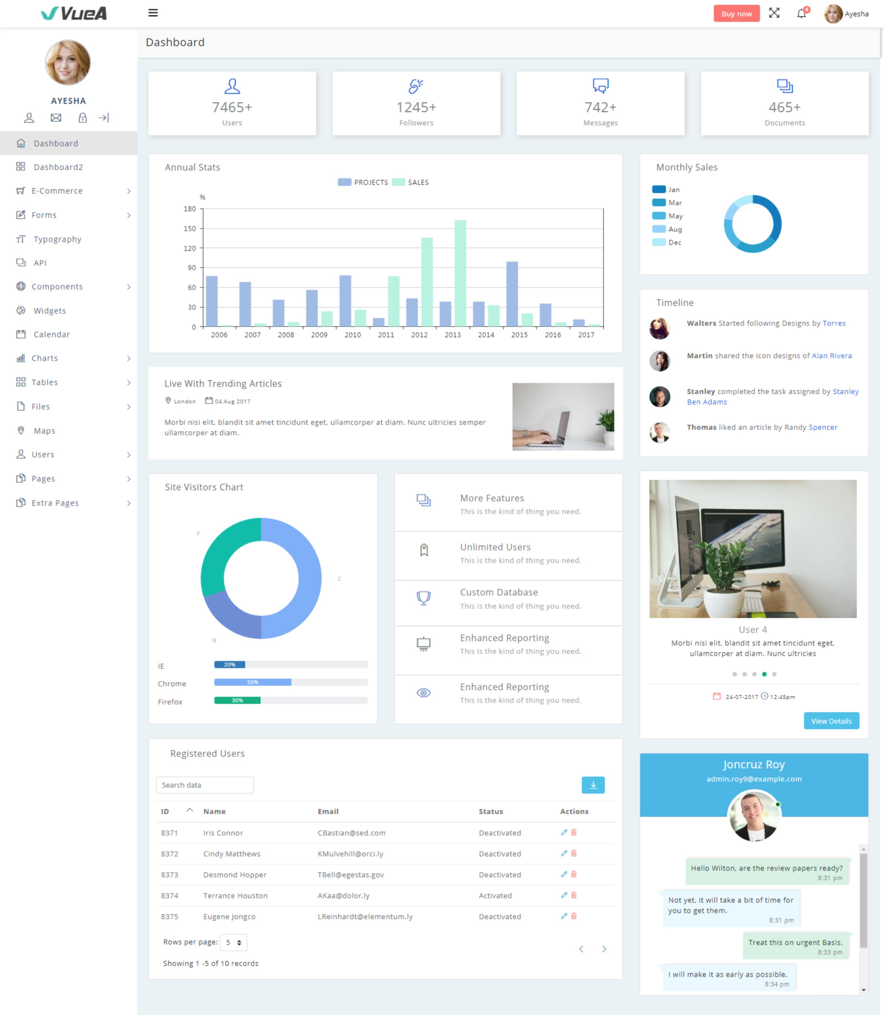 Vuejslaravel admin template vuea the dots vuejs admin template is based on vuejs 2 that makes the customization easy it uses bootstrap4 css for ease of application vue admin template uses multiple maxwellsz