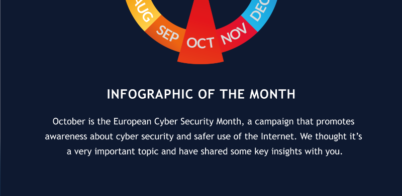 Infographic of the month – October
