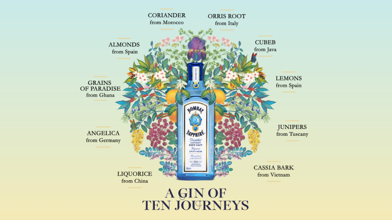Bombay Sapphire: A Gin of Ten Journeys