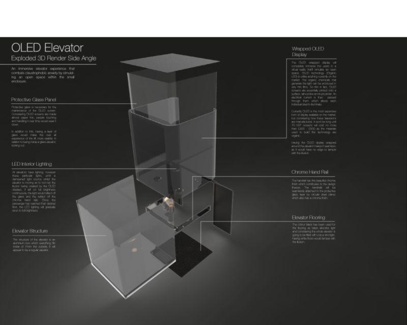 Immersive Elevator: Combatting Claustrophobic Anxiety