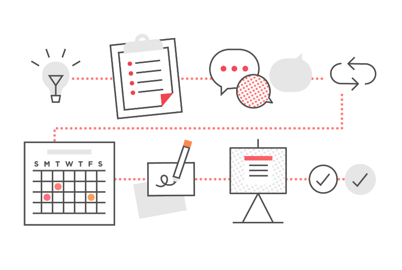 Clarity in the design process: how to create a process map for your team
