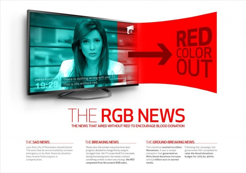 "Antena 1 | ""The RGB News"""