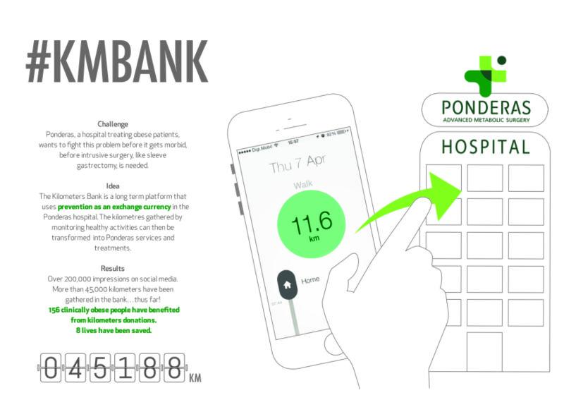"Ponderas Hospital | ""The KM Bank"""