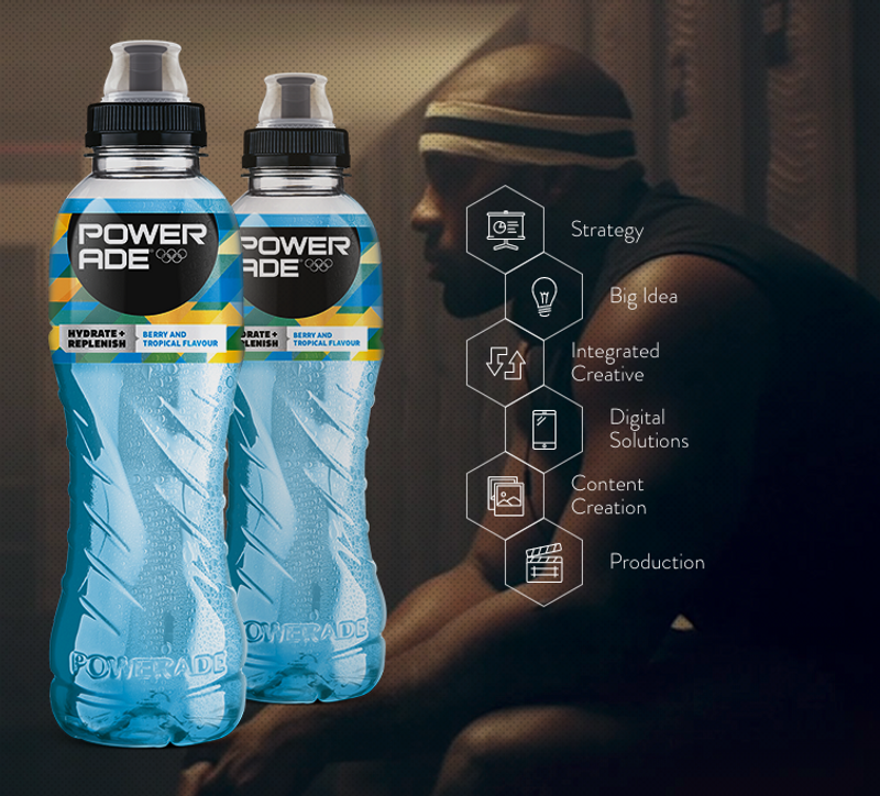 Powerade - change of direction