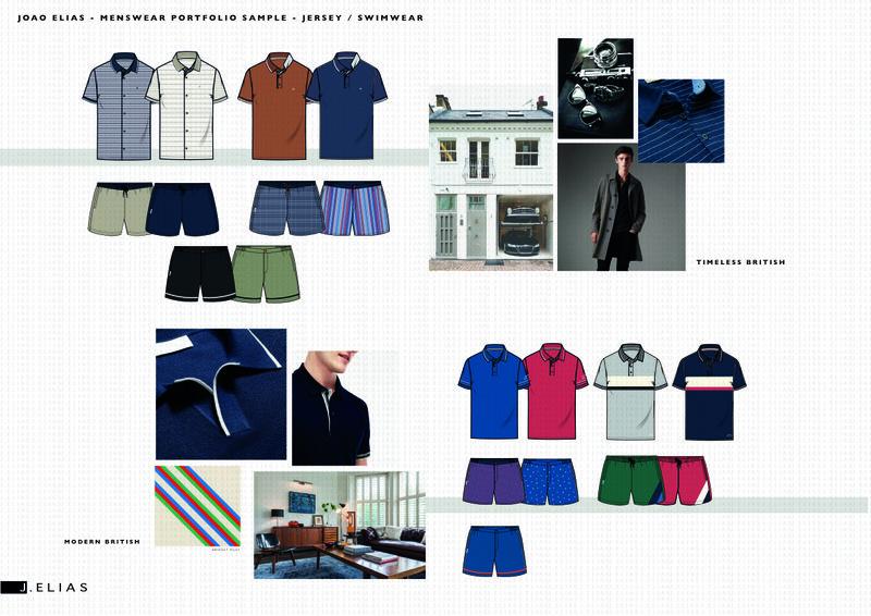 Menswear Jersey and Swimwear