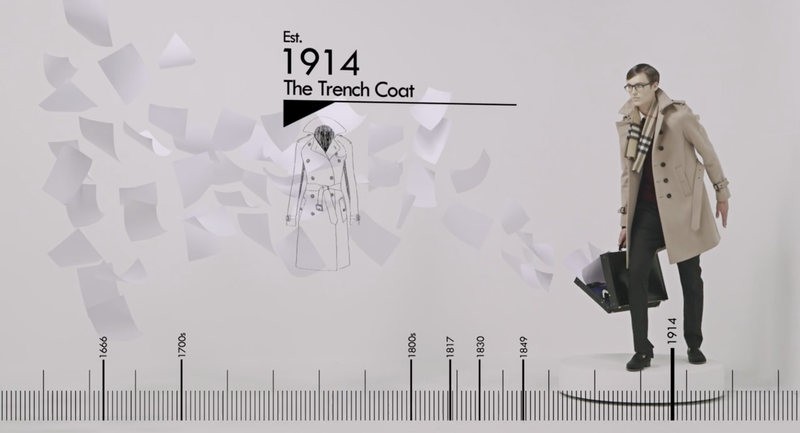 The History and Heritage of British Menswear