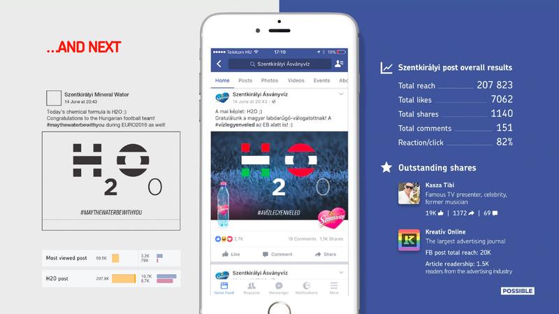 Szentkirályi H20 - UEFA Euro2016 Social Activity