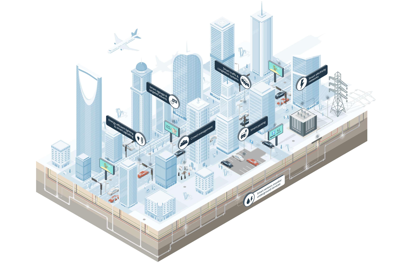 Jeddah Smart City (IoT) | The Dots