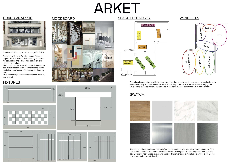 Arket Pop-Up Store Design | The Dots