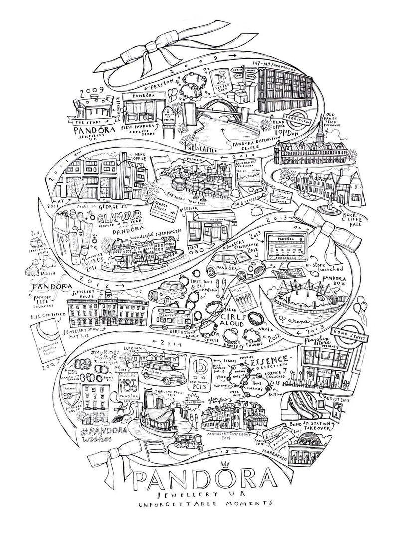 Pandora UK Timeline Illustration