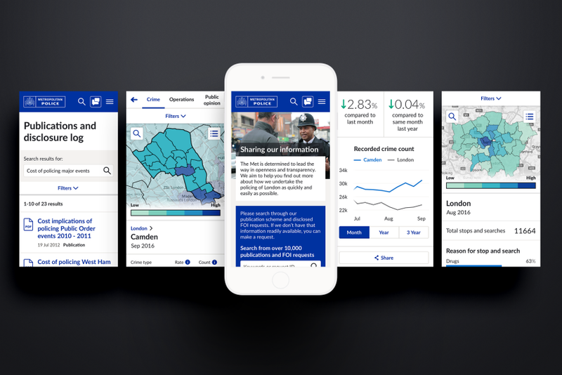 London Metropolitan Police | Digital Transformation