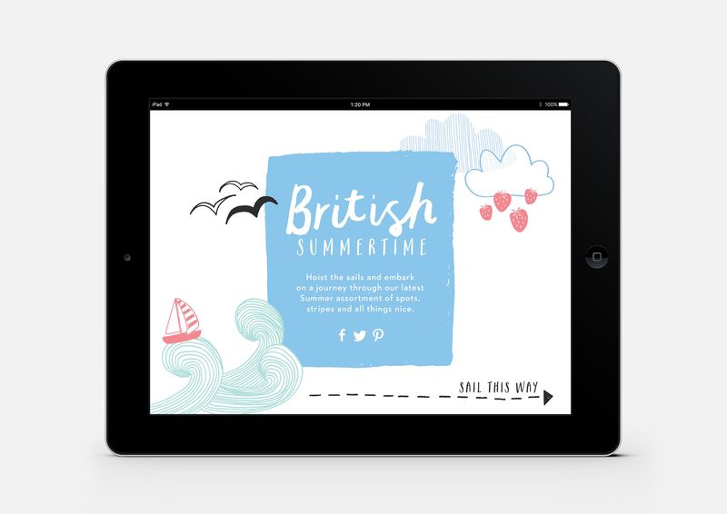 Mini Boden Online Trends Feature