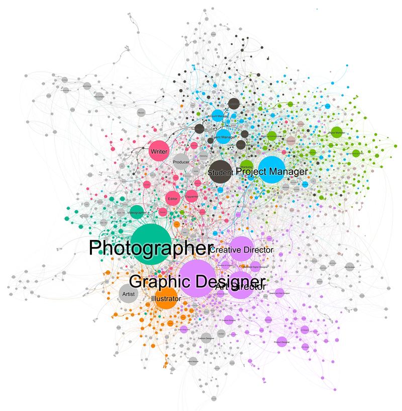 Professions Visualisation