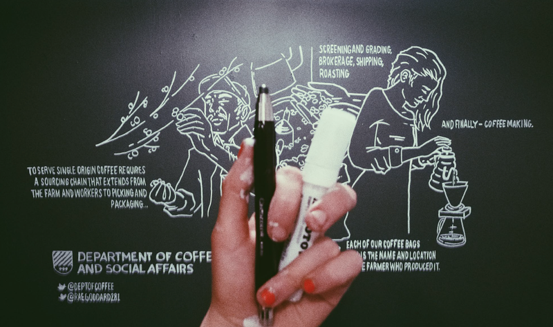 Illustrated wall Murals for Department of Coffee