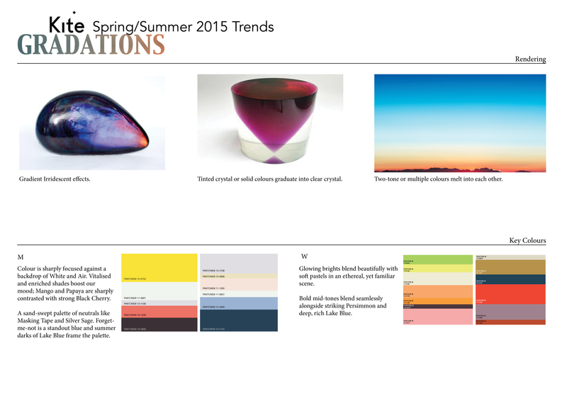 Kite Eyewear - Spring/Summer 2015 Materials Trend Research