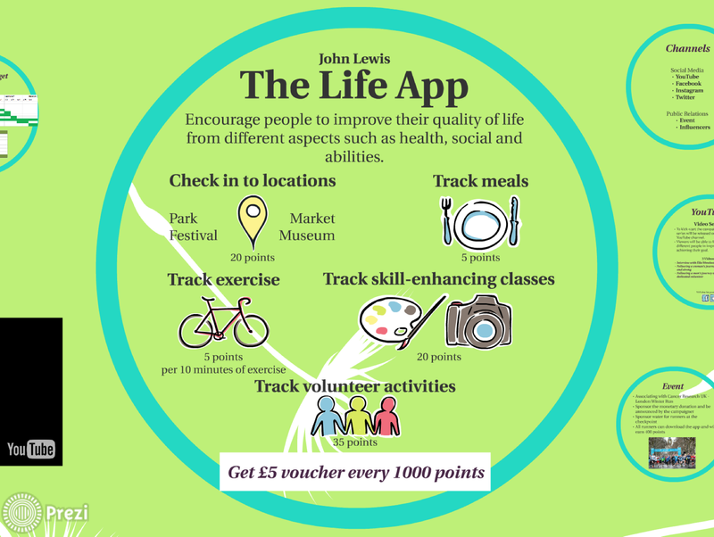 The Life App - John Lewis (University Project)