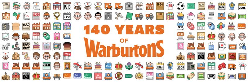 140 Years of Warburtons
