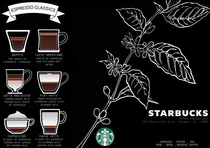 Starbucks Reserve - Design and menu branding