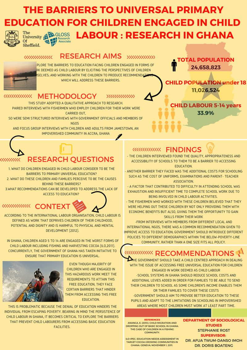 Research In Ghana