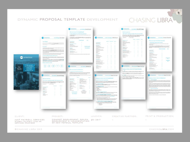 Dynamic Sales Proposal Template   Strategy, design, API