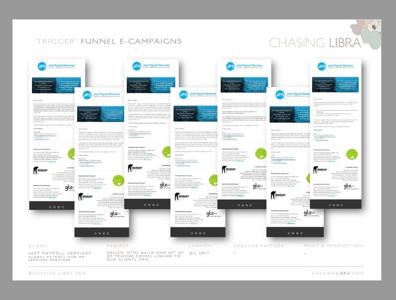'Funnel' Email Campaign | Content, HTML design, build, data segmentation & release