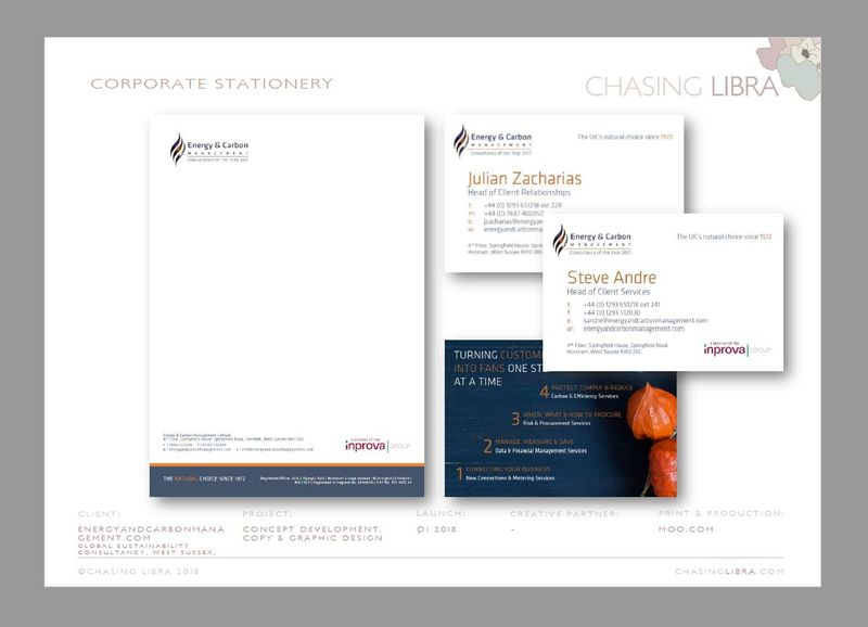 Corporate Stationery | Rebrand, graphic design, image selection & 'ethical' print production