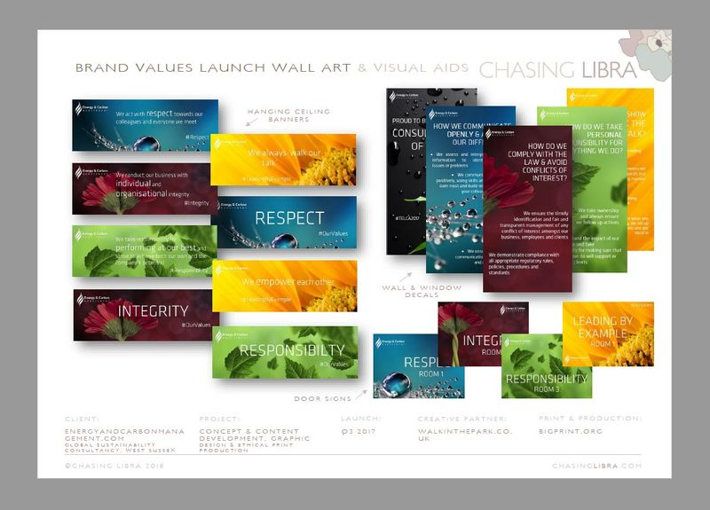 Internal Brand Values Wall Decals | Content development, graphic design & production