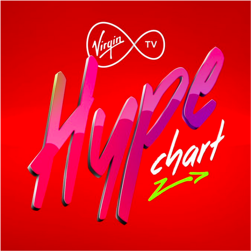 Virgin Media - Hype Chart