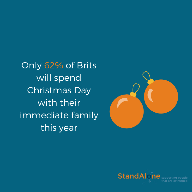 Stand Alone Christmas Campaign Graphics