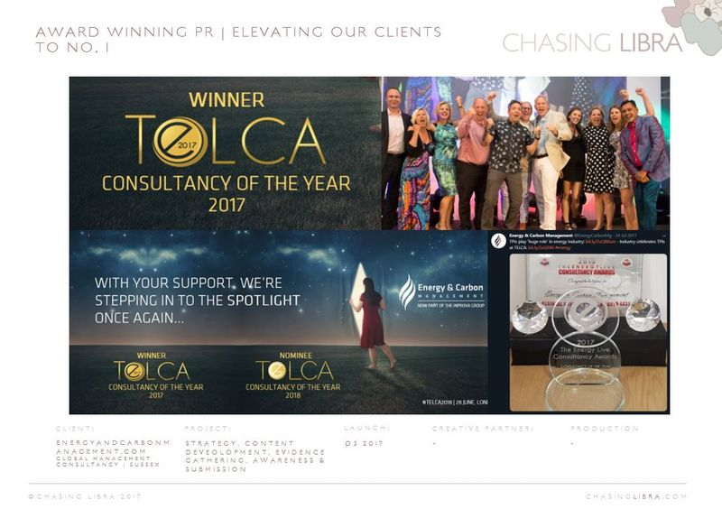 Award Winning PR & Brand Elevation