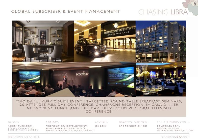 Global Event Management & Subscriber Acquisition