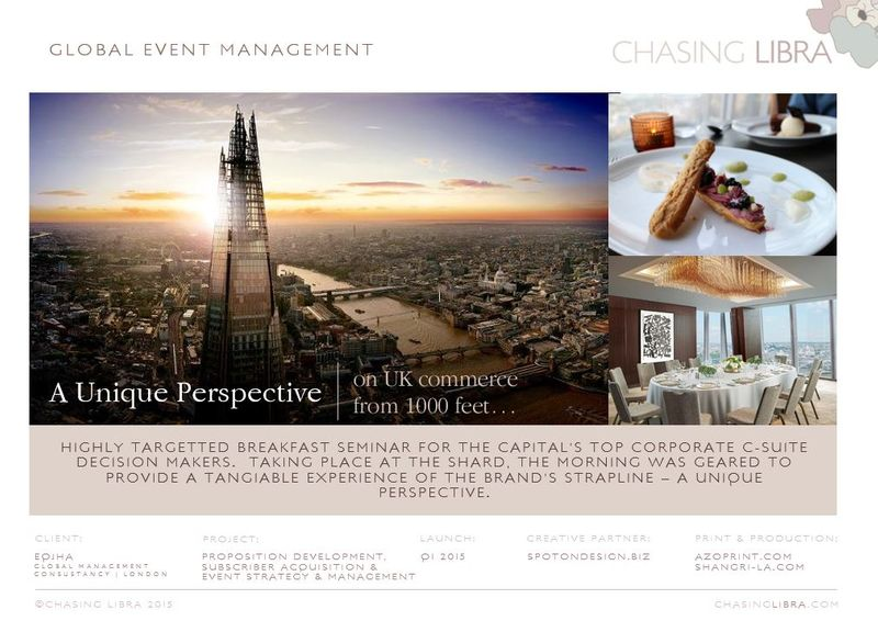 Brand Elevation Event Management