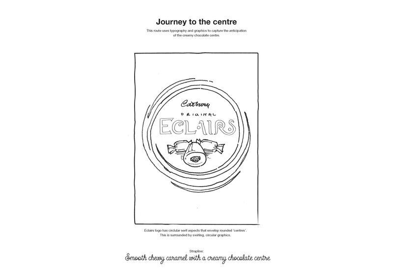 Cadbury Eclairs Redesign Concepts