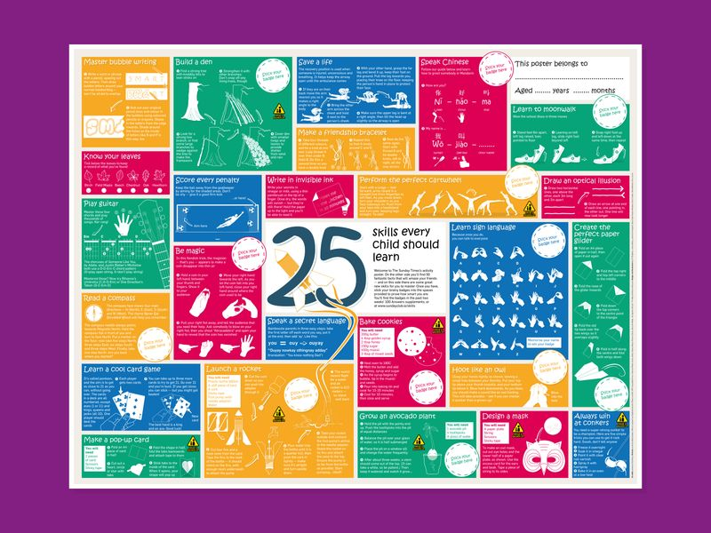 25 Skills Every Child Should Learn Poster