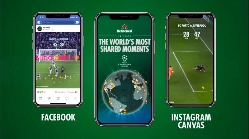 Heineken: The World's Most Shared Moments