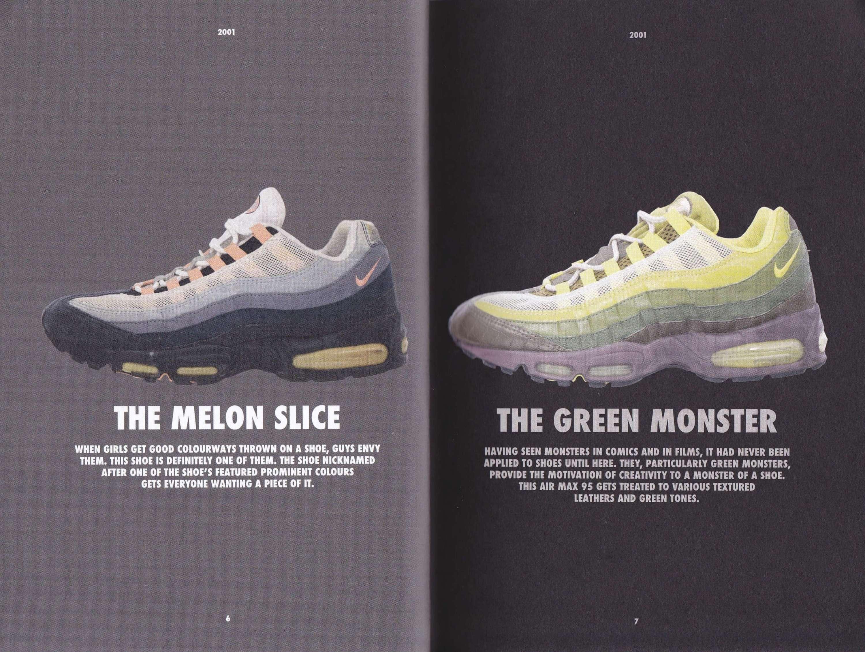 "Sneaker Showcase: Nike ""Running Man"" Pack | Sneakerpedia"