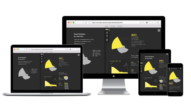 Road Accidents in 2015   Infographics, Data visualisation, Multi-platform