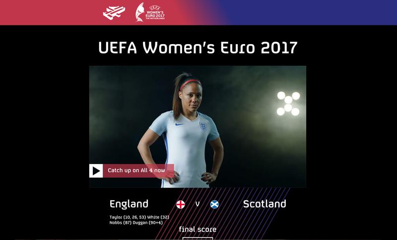 Interactive Email  - C4 Women's Euro 2017
