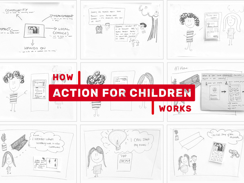 Design sprint for a good cause | Action for Children
