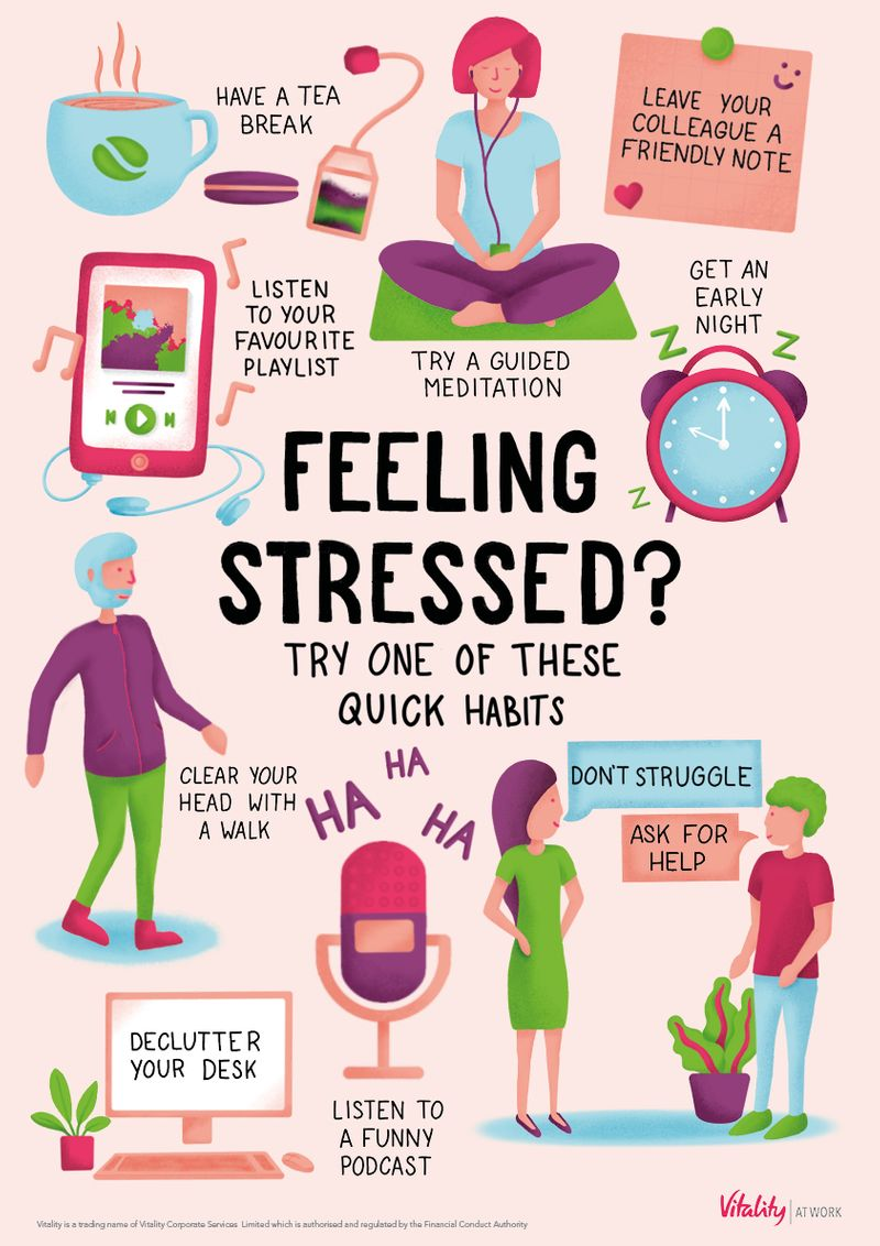 Stress guide