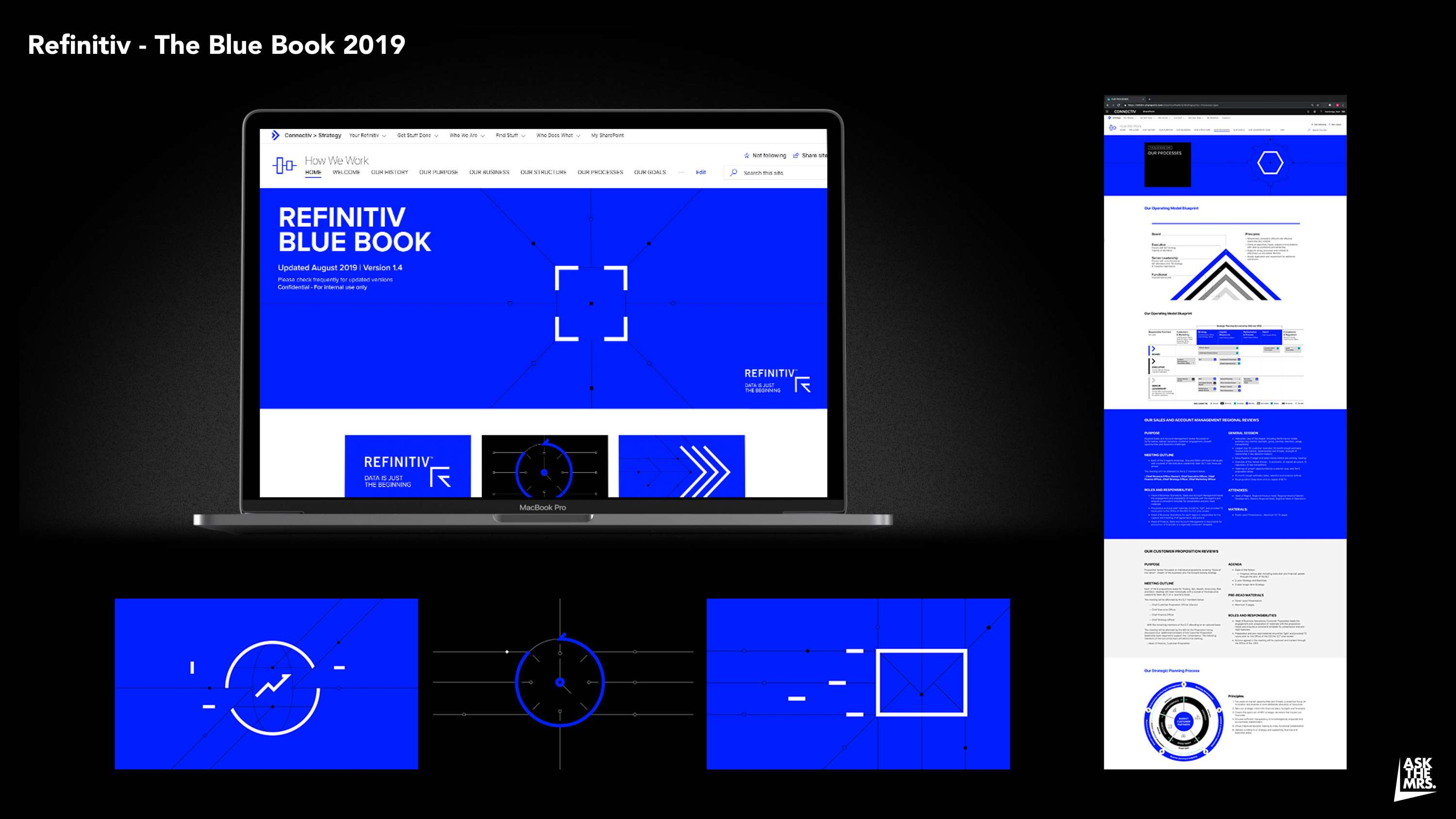 The Refinitiv Blue Book 2019 | The Dots