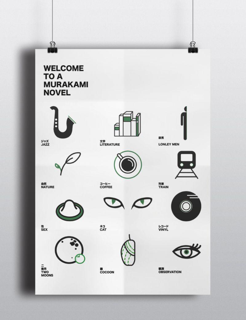 """Welcome to a Murakami Novel"""
