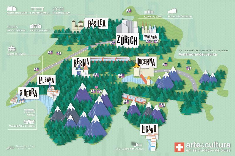 Co-creation Workshop with Switzerland Tourism