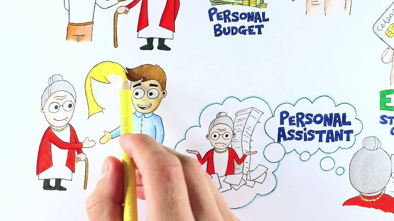 Direct Payment Whiteboard Animation