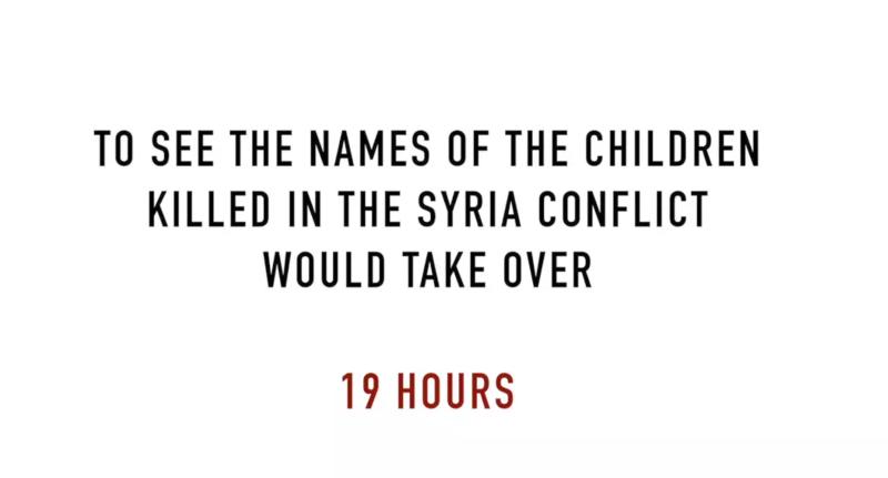 Save the children - Syria
