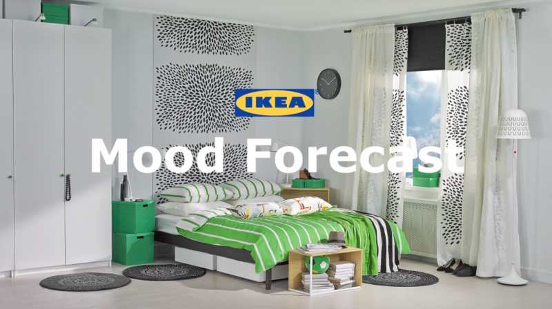 IKEA – Mood Forcast