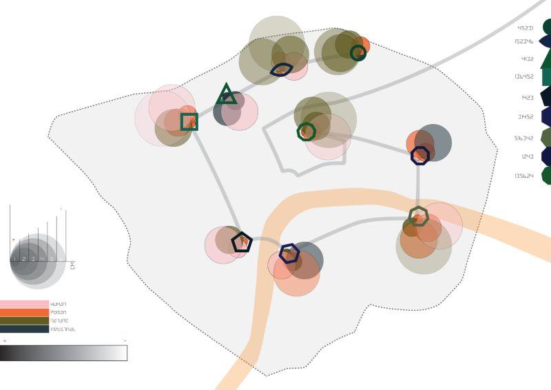GIVAUDAN 'Scent Map'