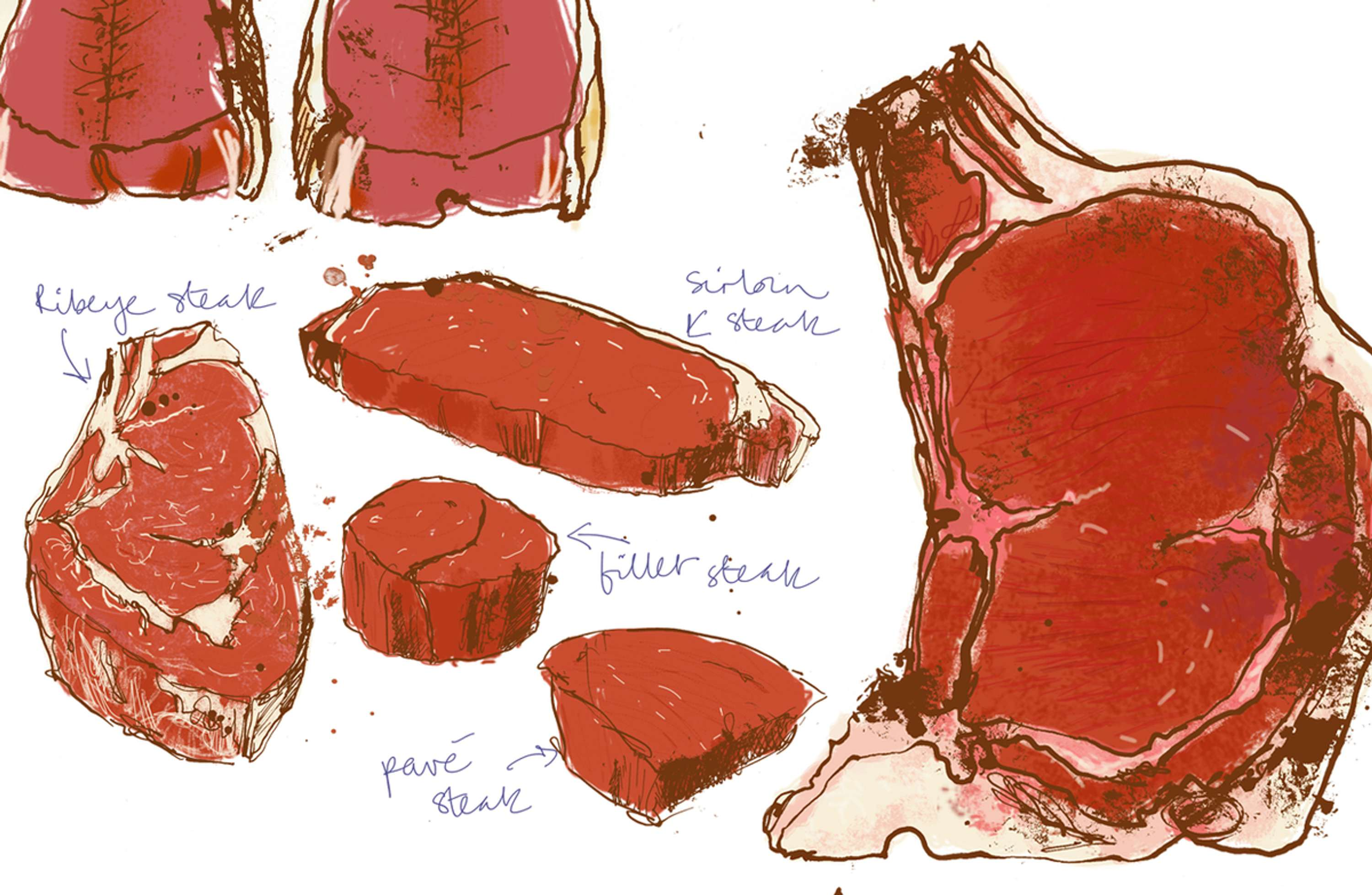 Donald Russell: Meat Illustrations | The Dots